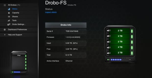 Drobo FS – Waarom ik het gebruik